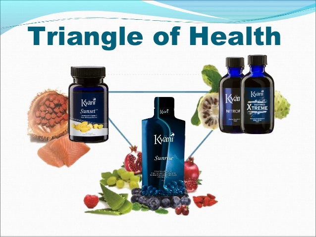 health_triangle3